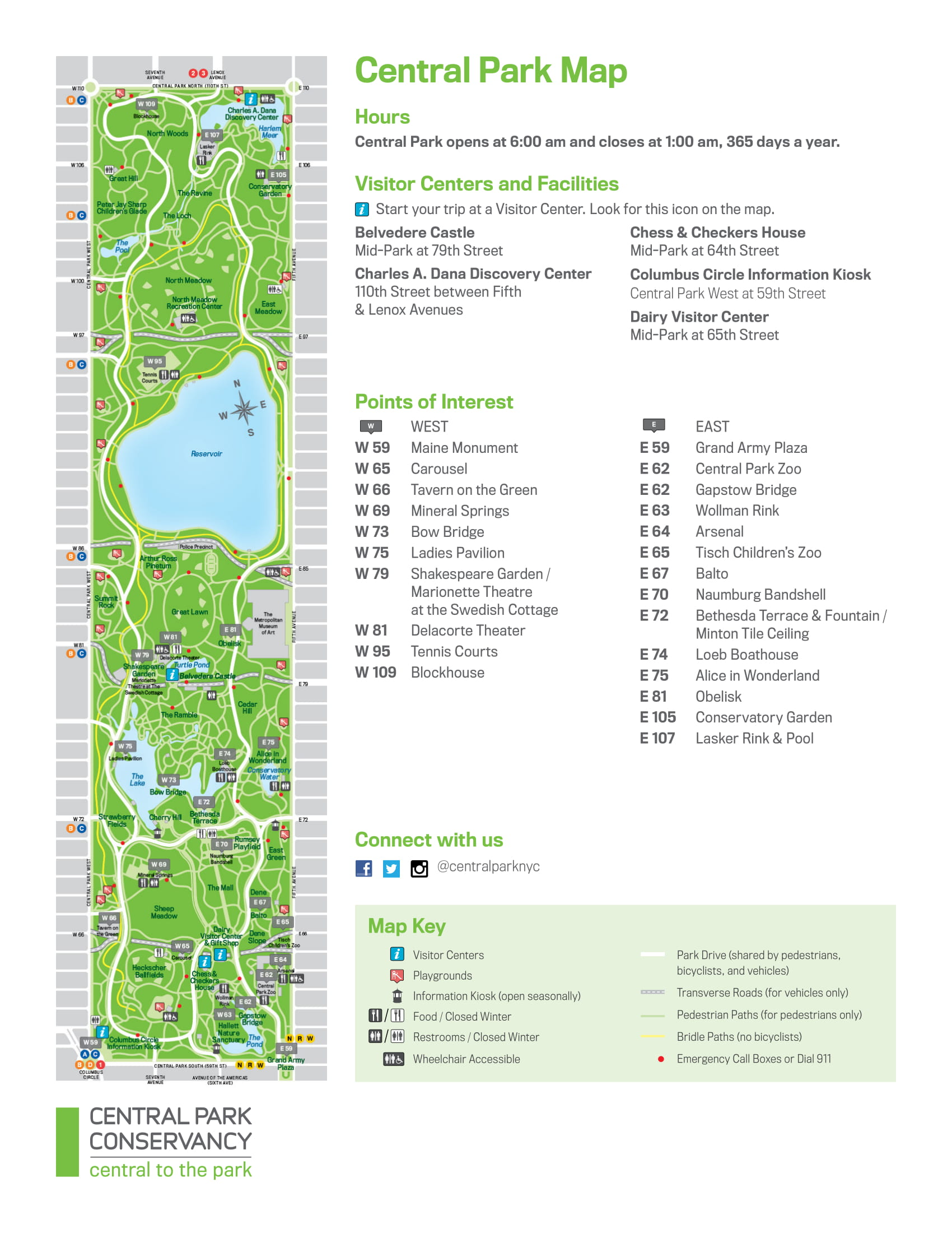 Map and guide of Central Park
